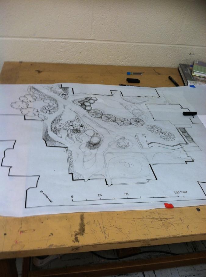 landscape-architecture-plan-process